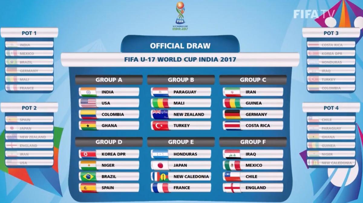 Delegación paraguaya ya se encuentra en Bombay, esperando el sorteo del Mundial