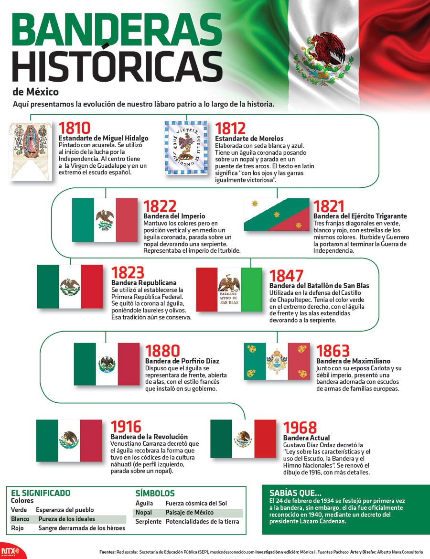Resultados Loteria de Panama Gordito del Zodiaco